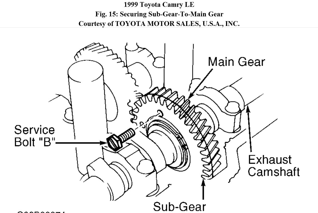 Timing Belt Diagram Toyota 2 2 96 Camery