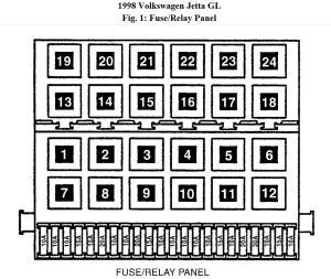 1997 Jetta Fuse Box Diagram | Wiring Library
