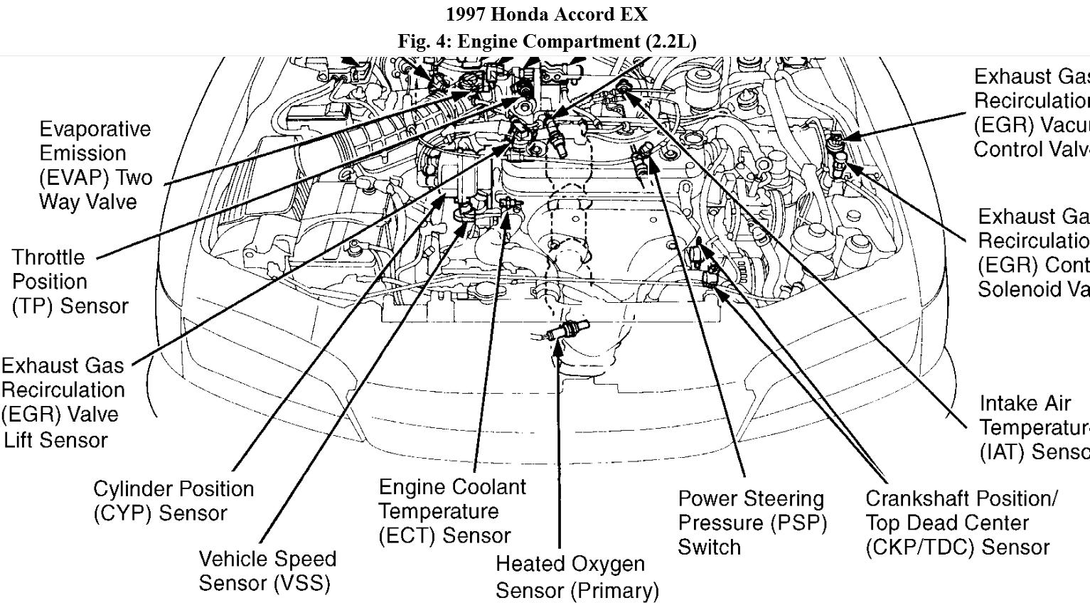 1995 Honda Civic Dx Engine Diagram