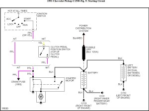 Location of Starter Relay: Schematic Shows Relay in Engine