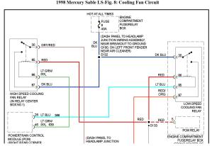 Radiator Cooling Fan Fuse Location: Where Is the Fuse