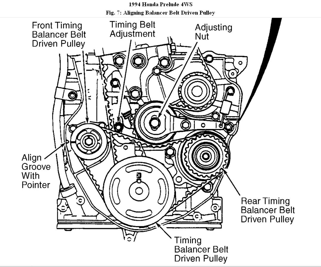 H22 Timing Belt Replacement Procedure