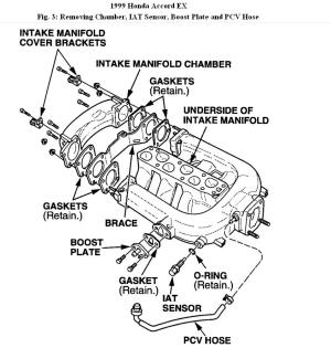 1999 Honda Accord Upper Intake Manifold Diagram: Engine