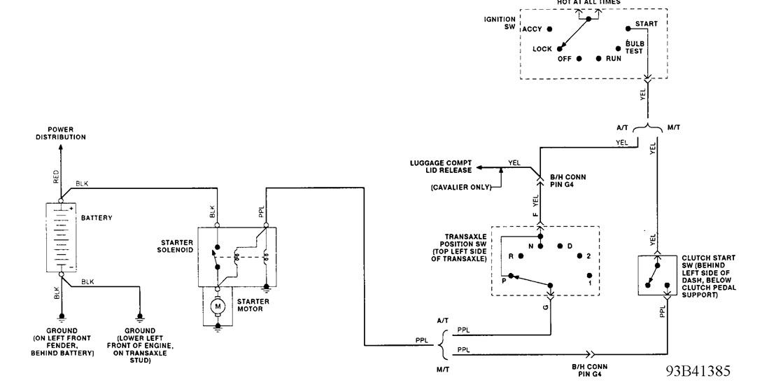 99 cavalier starter wiring diagram 2001 chevy cavalier starter Alternator for 2000 Chevy Venture 2002 Chevy Cavalier Starter Replacement 2001 Chevy Cavalier Wiring Diagram