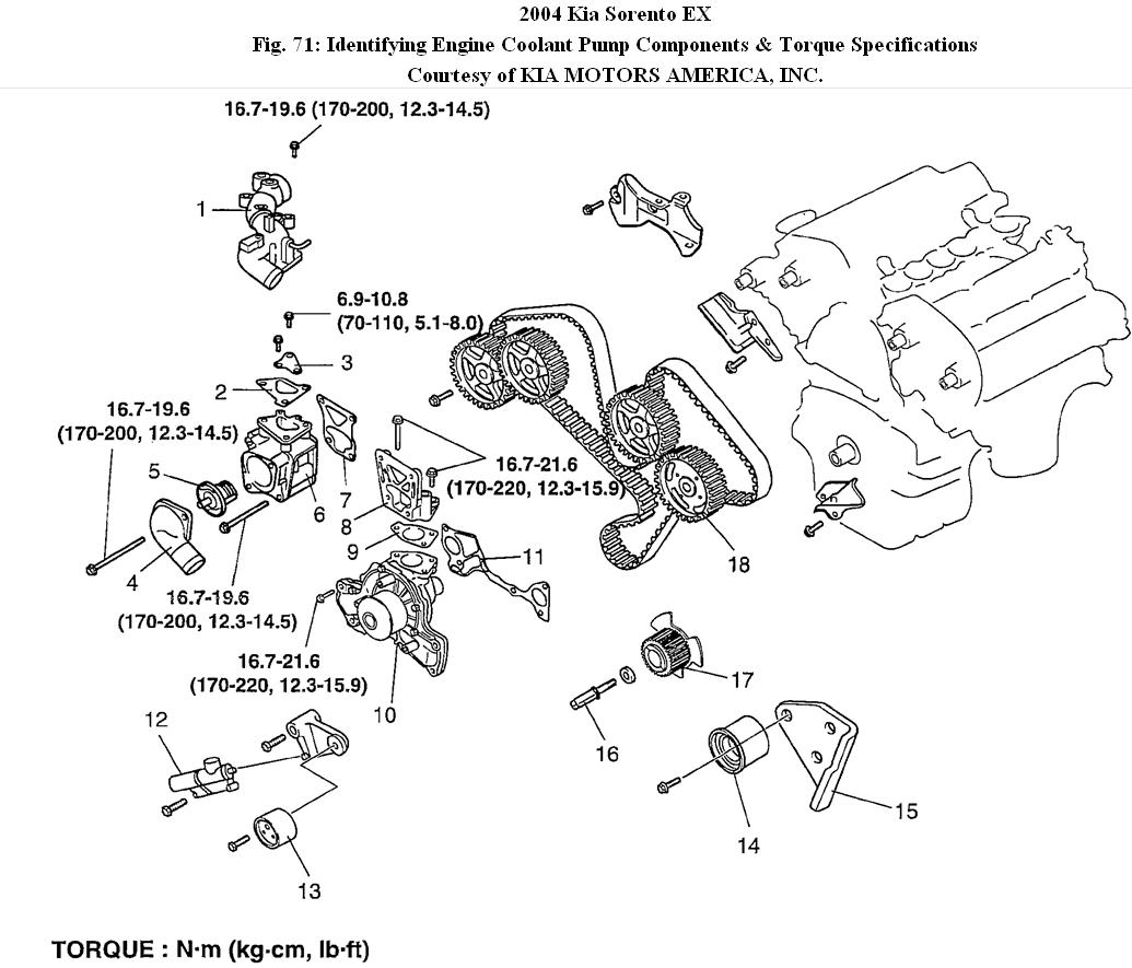 Kia Soul Belt Diagram