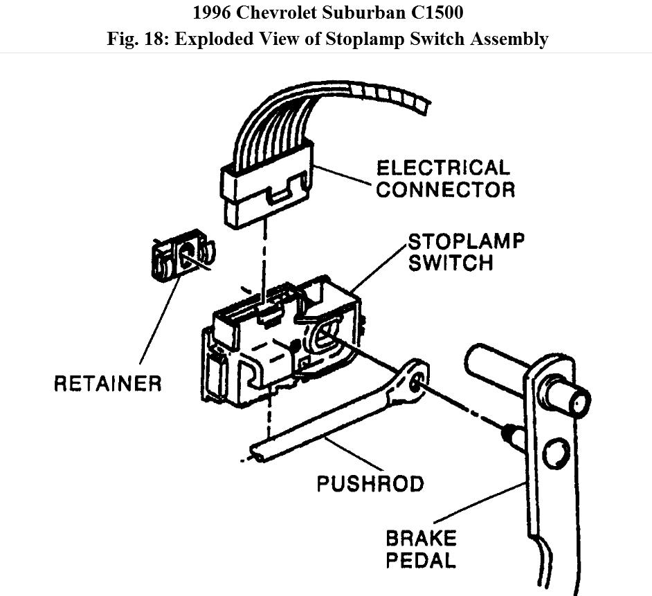 1996 chevrolet silverado replace brake light switch on pedal 1989 mustang wiring diagram at ww35