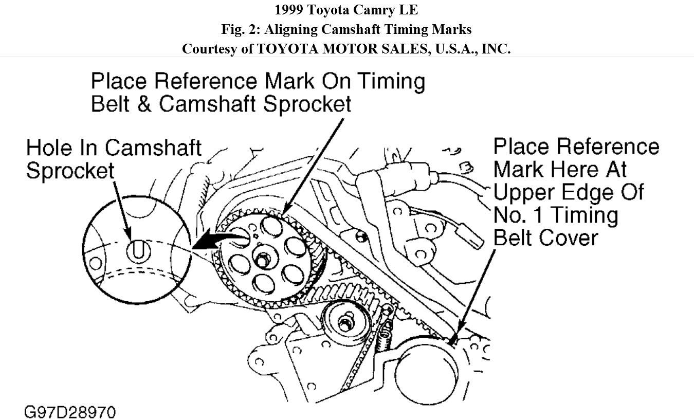 Engine Timing Marks Diagram