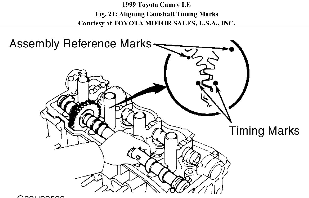 Camry Timing Marks Diagram