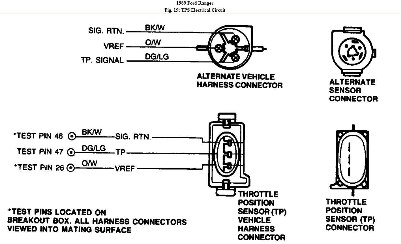 Ford Tps Wiring Color Code