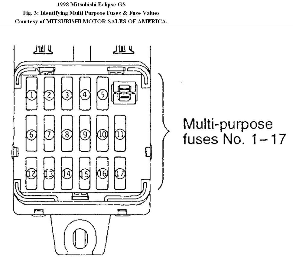 1998 Mitsubishi Eclipse Interior Fuse Box Diagram
