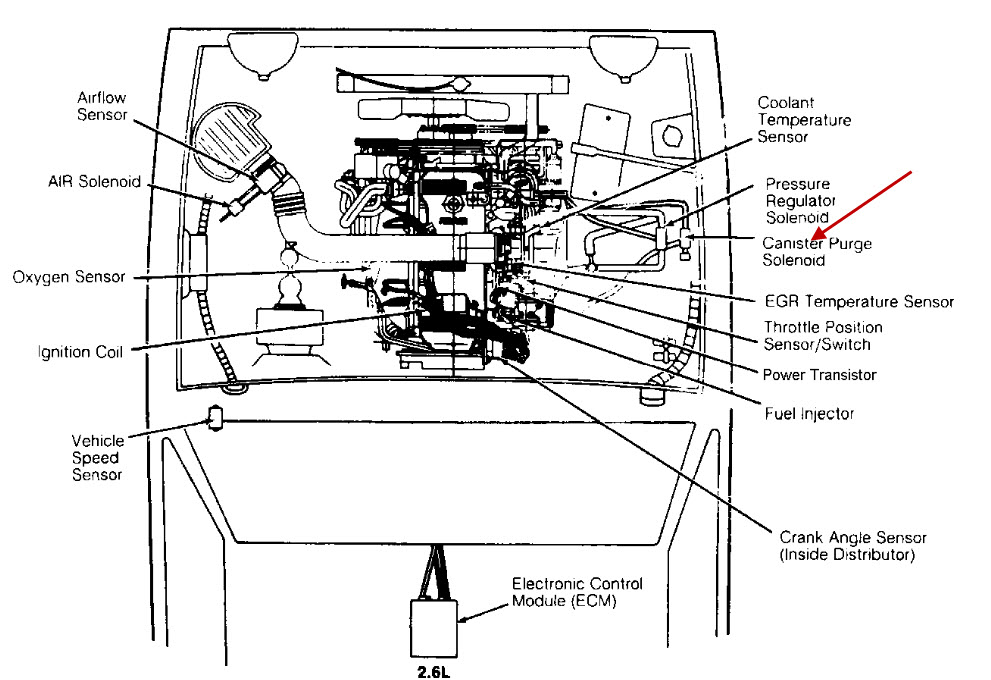 chevrolet kodiak wiring diagram