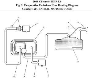 Engine Vacuum Diagram Is Neede: 2008 Chevy HHR SS 20L