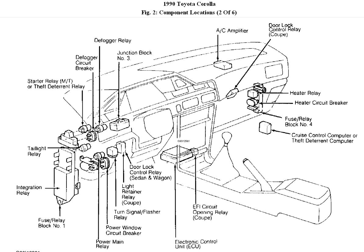 94 Civic Fuse Diagram