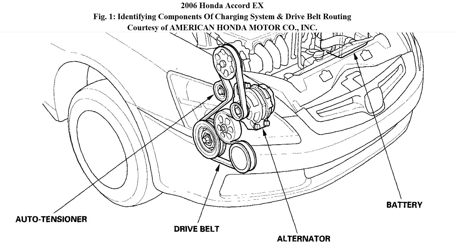 Honda Cr V Serpentine Belt Diagram Crv Belt Diagram