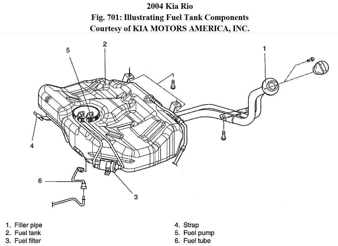 Kia Fuel Filter Location
