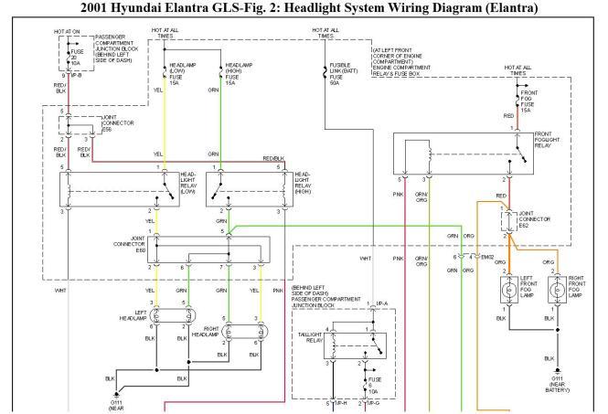 2012 hyundai accent wiring diagrams performance teknique 773, Wiring diagram