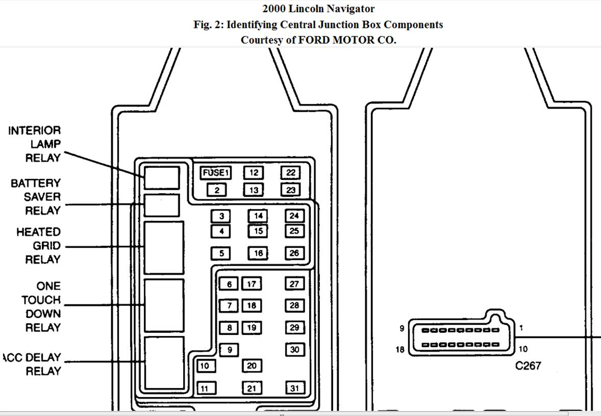 Zafira Fuse Box Diagram