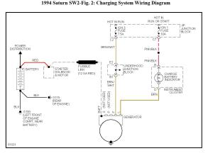 3 Wire Alternator Wiring Diagram  Diagram Stream