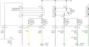 2005 Buick Lacrosse Fuse Box Diagram : 36 Wiring Diagram