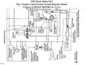 Vacuum Line Schematicdiagram: Where Can I Find a Vacuum Line