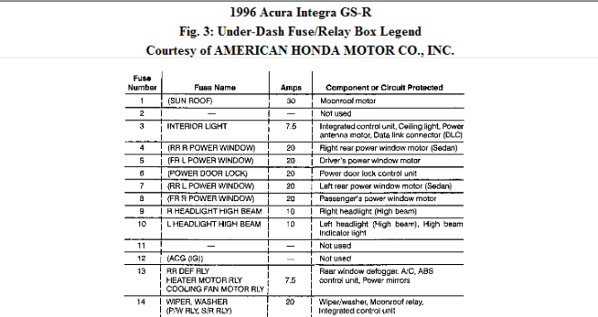 1996 acura integra stereo wiring diagram 1996 1994 acura legend radio wiring diagram wiring diagram on 1996 acura integra stereo wiring diagram