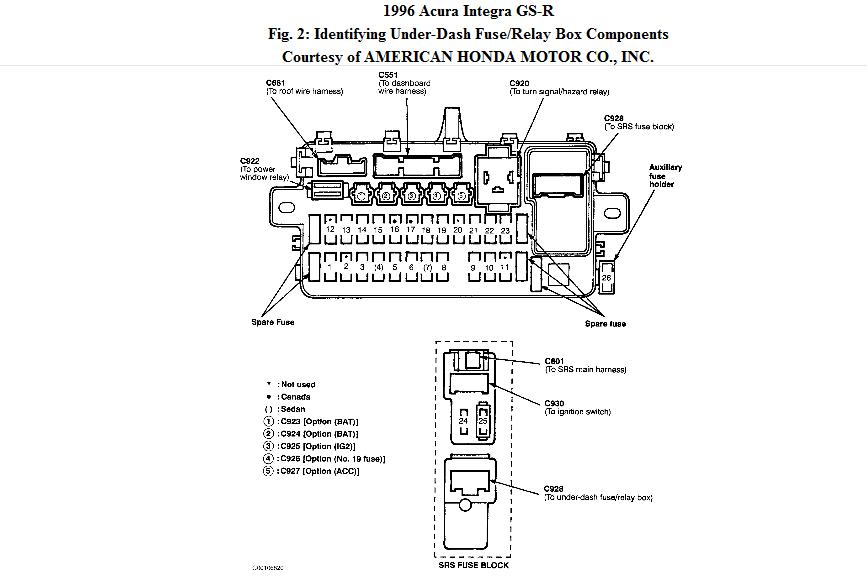 original?resize\\\=665%2C442\\\&ssl\\\=1 94 under dash fuse box and leads silverado 94 wiring diagrams  at aneh.co