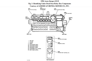 I Need the Diagram on the Fuse Box Cover Under the Dash