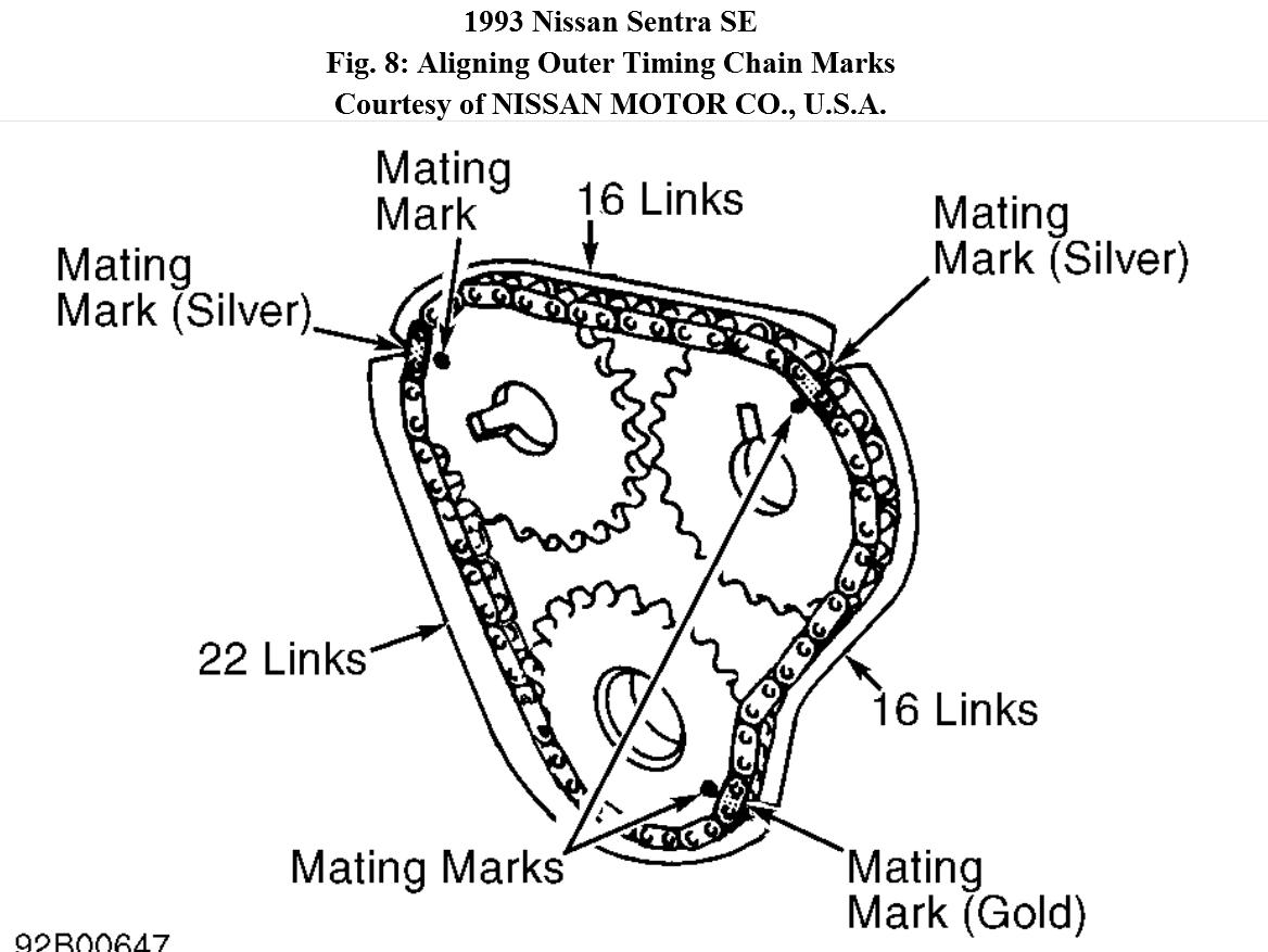 Wrg Engine Timing Chain Diagram