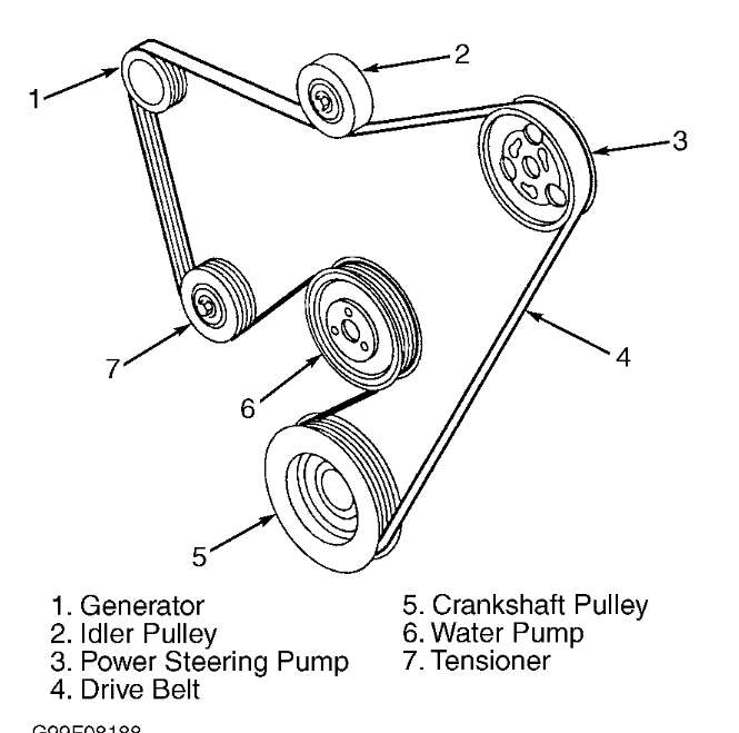 06 Focus Ford Belt Diagram