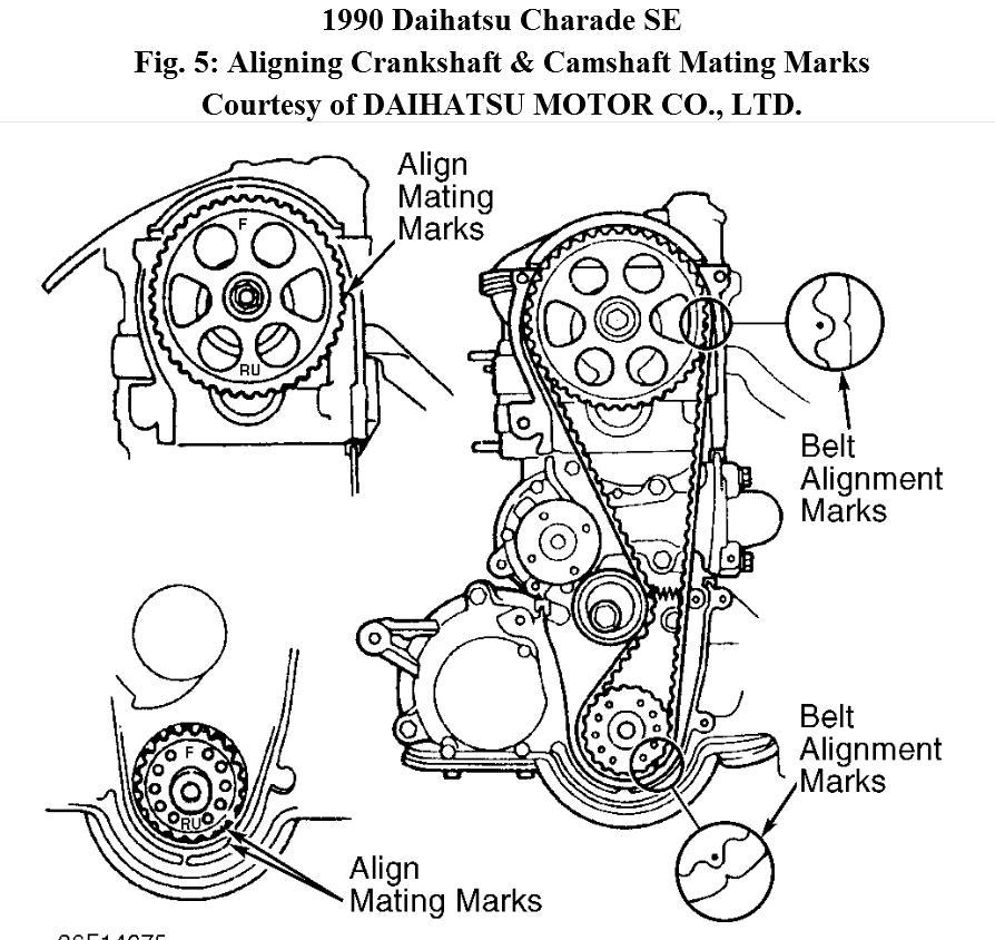 Diagram Daihatsu Fourtrak Wiring Diagram
