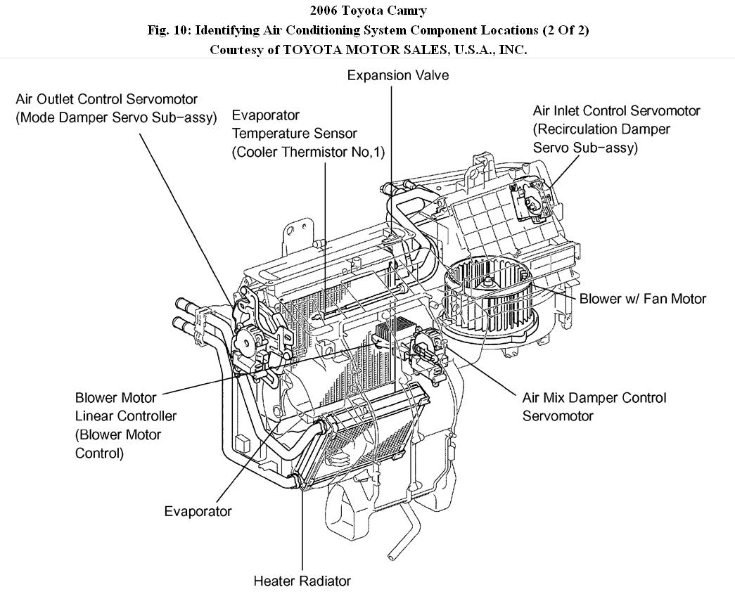 Toyota Camry Aircond Problem My Toyota Camry Is Having
