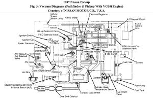 Vacuum Diagram for a Z24: Four Cylinder Two Wheel Drive