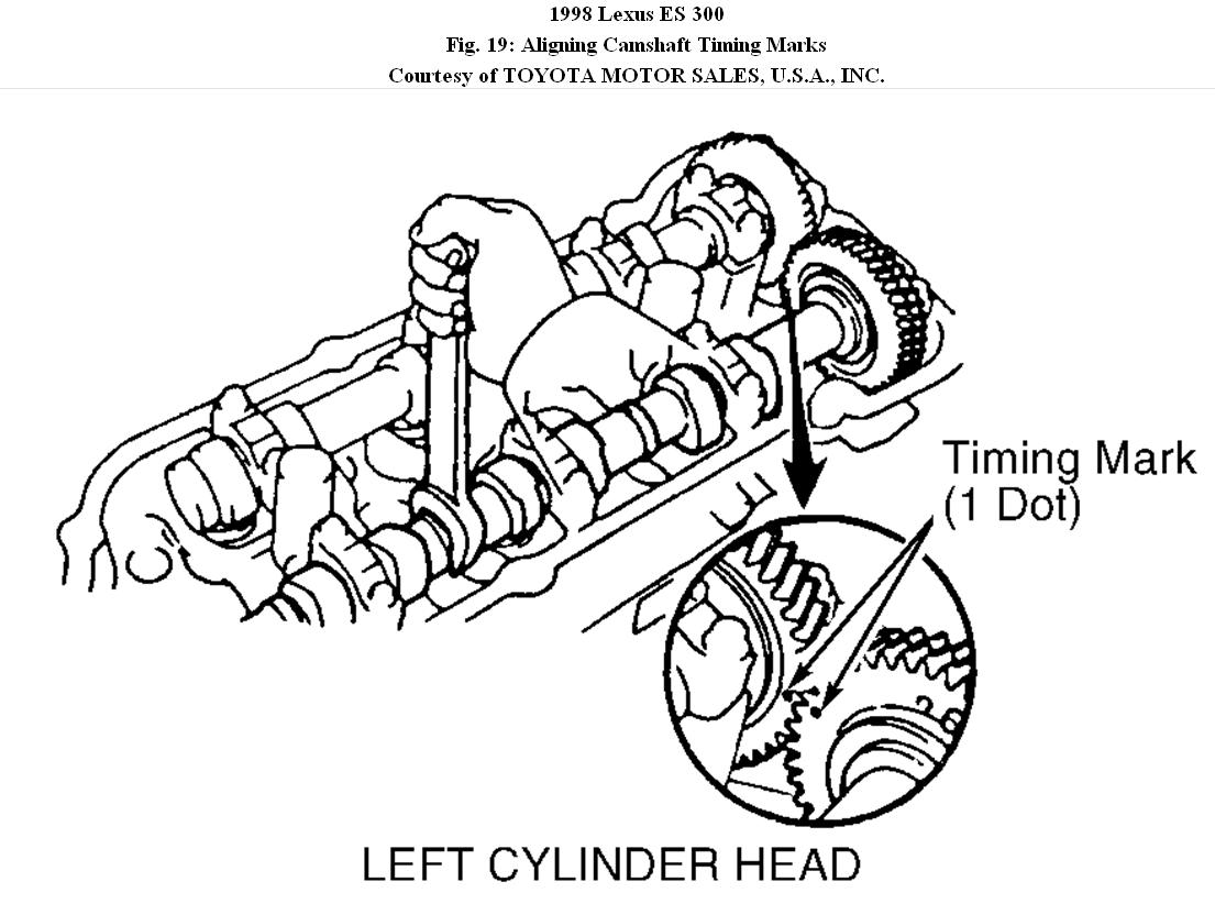 Engine Specs I Am Rebuilding A Lexus Es300 Motor 1mz