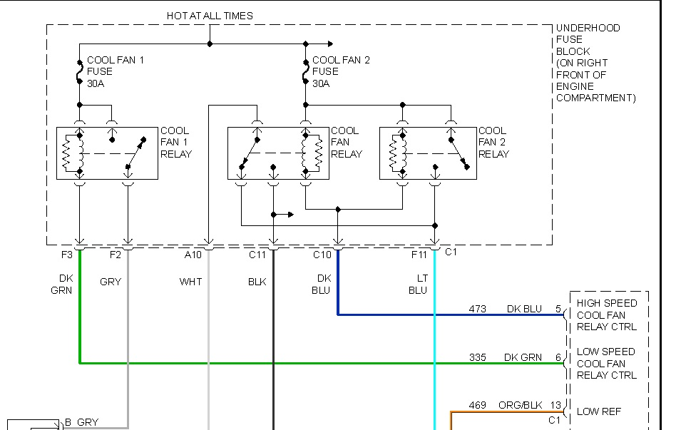 1985 fiero wiring diagram fuse block fuse for 1995 chevy