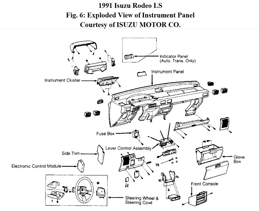Wrg 95 Isuzu Rodeo Fuse Box Diagram