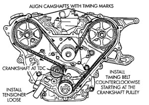 Retiming 35 Liter Chrysler Engine: so I Was Replacing the Water