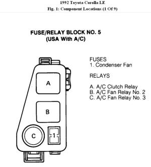 Fuses & Relay Location: I Have a 1992 Toyota Corolla LE
