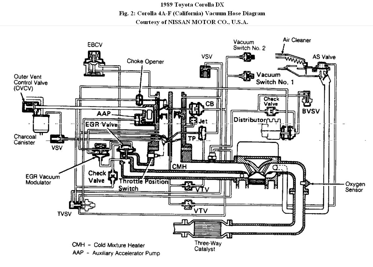 Wrg Manual For Toyota 4a F Engine