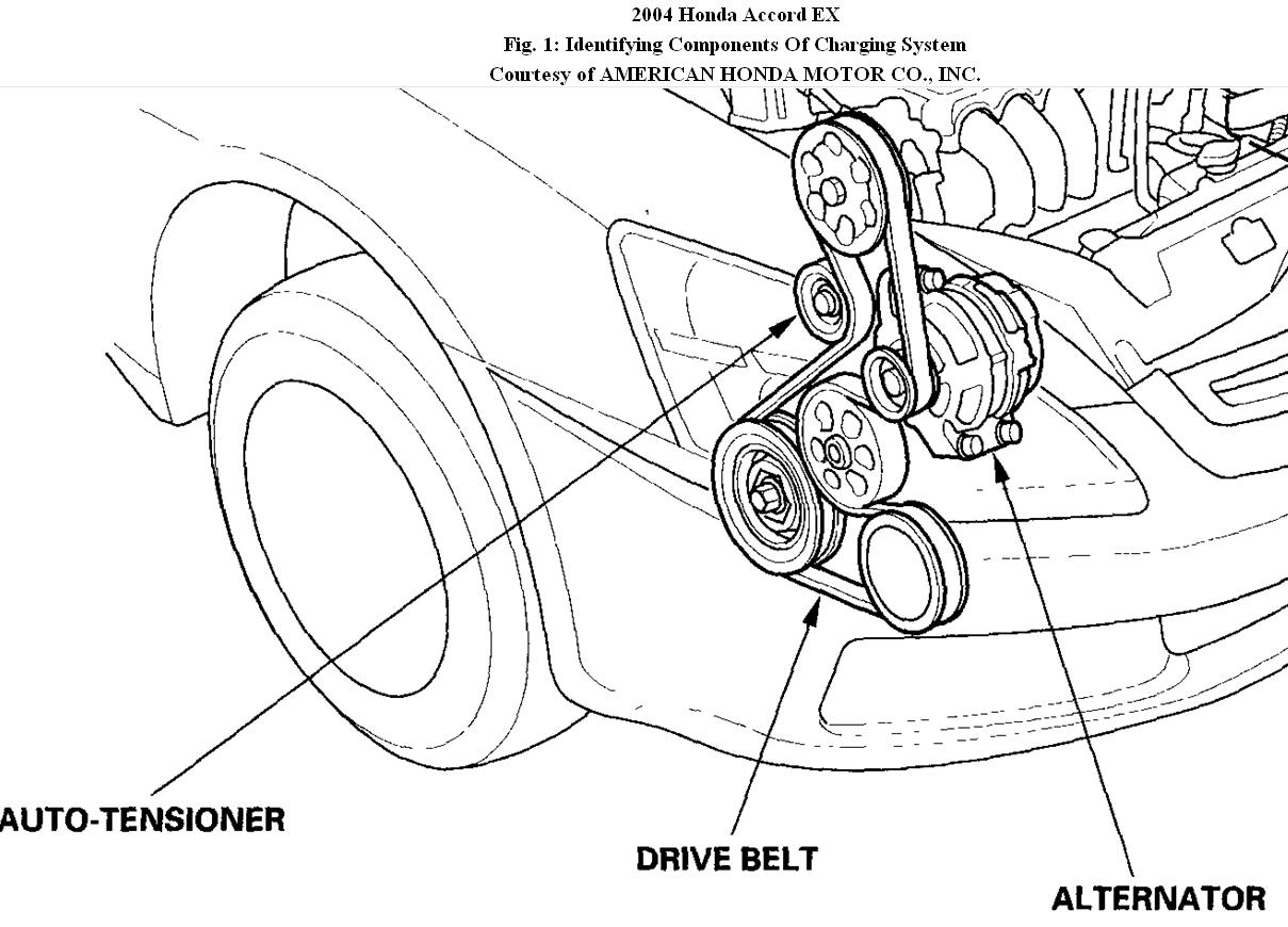 Belt Treplacement How Do I Replace The Serpentine Belt On