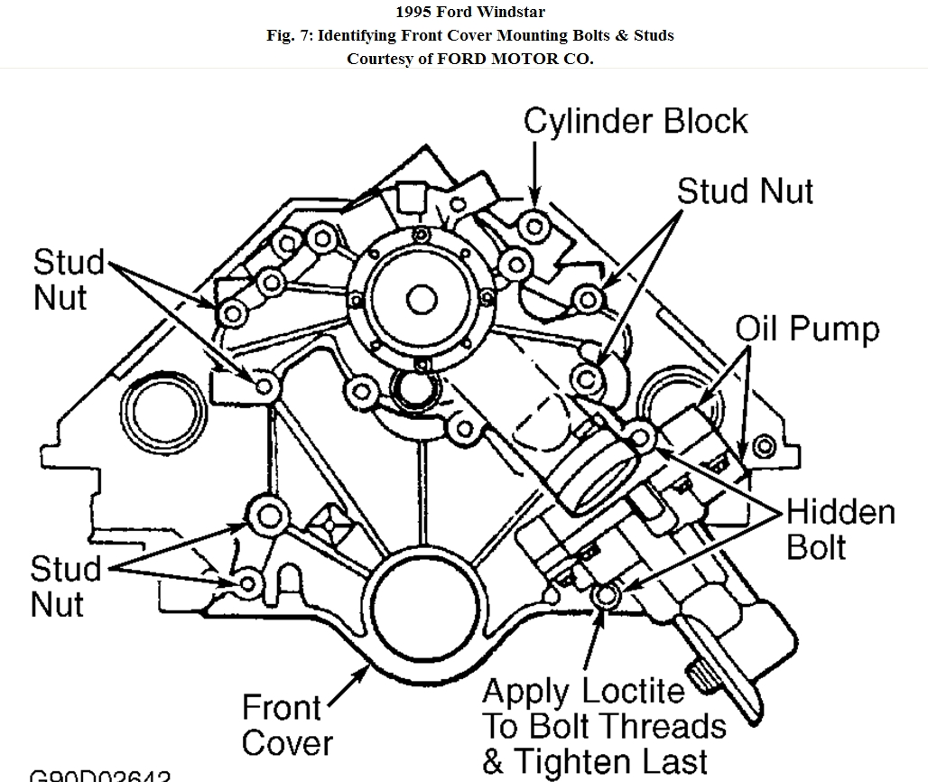 Windstar Oil Pump Removal I Joined This Forum Today