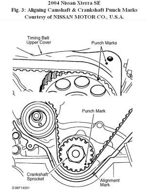 Timing Belt Nissan Xterra: 2004 Nissan Xterra 33liter, I Need to