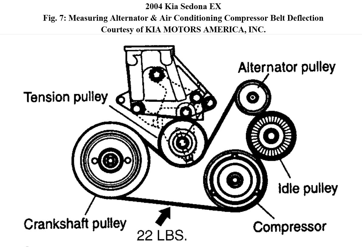 Kia Forte Serpentine Belt Diagram