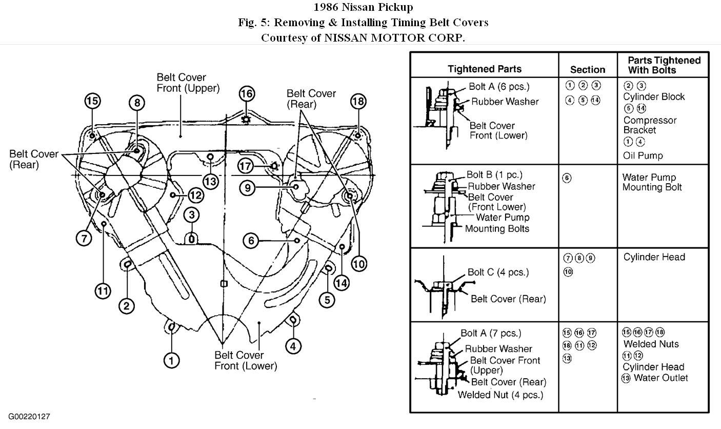 Timing Belt How Do I Replace The Timing Belt On An 86