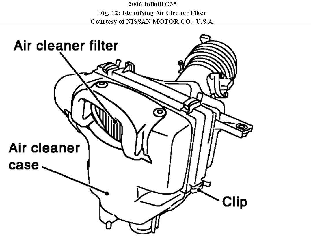 G35 Air Filter How To Change G35 Air Filter