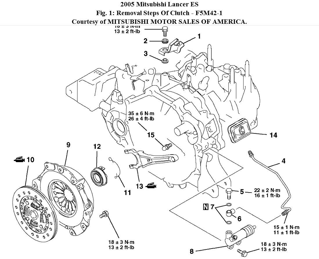 Mitsubishi Lancer Engine Compartment Diagram