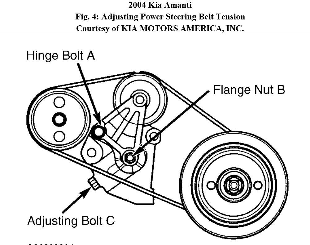 2005 Kia Amanti Engine Diagram