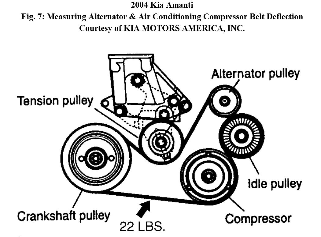 Kium Rio Engine Diagram