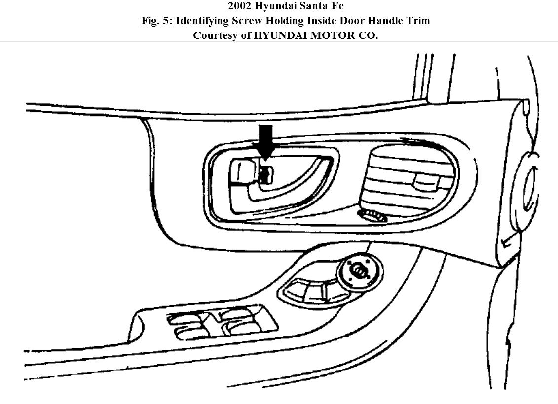 Service Manual Hyundai Santa Fe Blend Door Removal