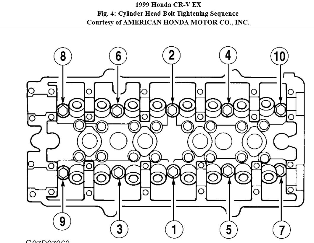 Head Bolt Sequence Head Bolt Sequence Diagram Honda Crv 99