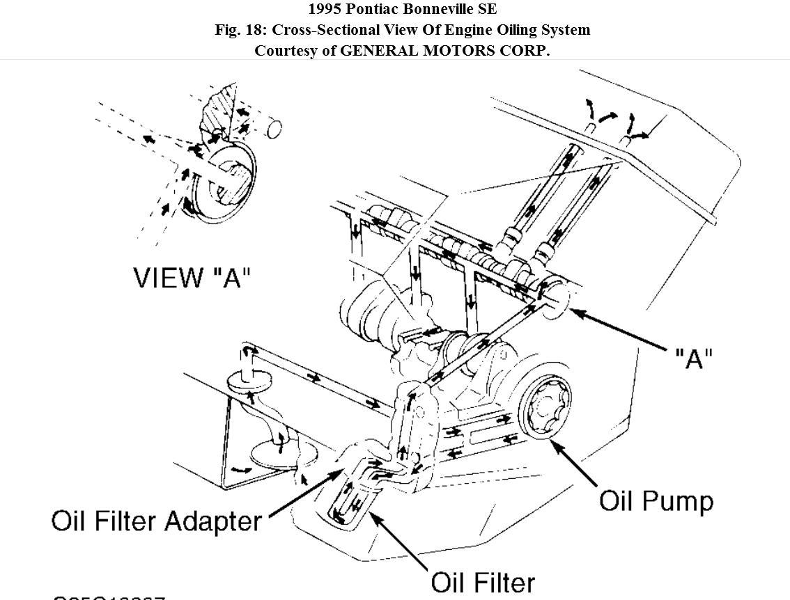 2000 saturn sl1 fuse box diagram wiring diagram and fuse box